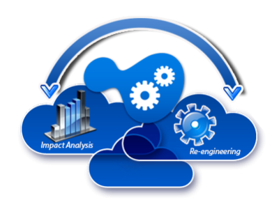 thbs-Cloud-Computing-cloud-migration